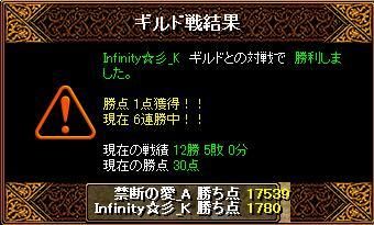 RedStone 11.01.22[00]