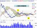中国株02262