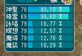 80レベ3☆