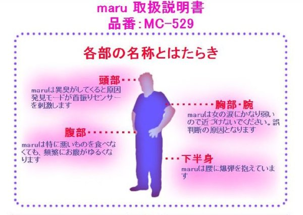 01-人間取扱説明書