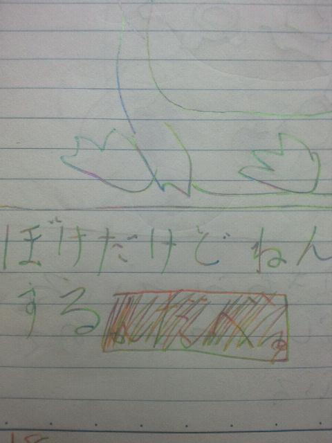 コダック詳細