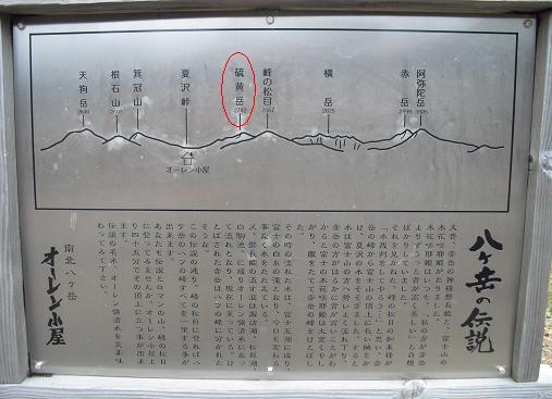 6 オーレン小屋・八ケ岳の説明