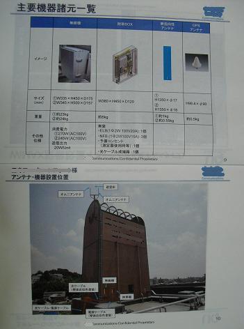 アンテナ・機器 WiMax
