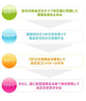 step-H5.jpg