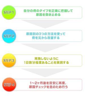 step-H7.jpg
