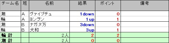 20110731_交流結果2