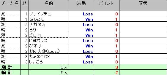 20110909_交流結果マッチ