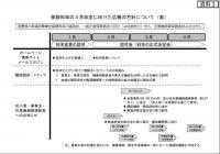 健康保険料改定向けた広報方針20110120