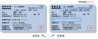 保険証の記載事項変更20110121