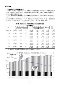 労働組合に関する調査20110207