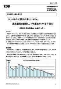 社長調査【帝国データバンク】20110208
