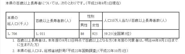2012-0915-kourei
