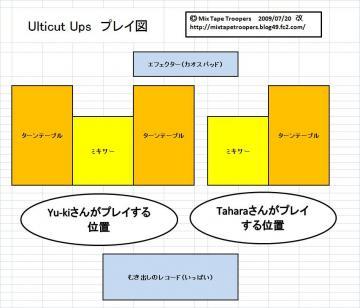 ulticut_play_02.jpg