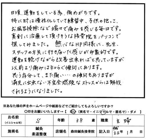 口コミ評判127