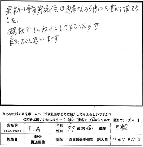 口コミ評判189