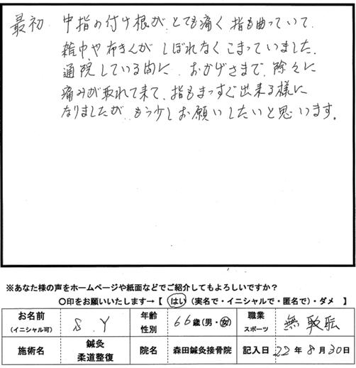 口コミ評判201