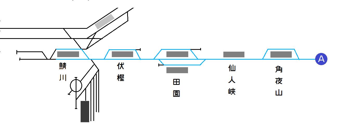 川潮線配線図