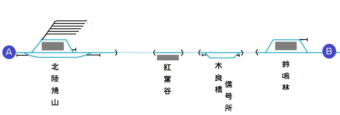 川潮線配線図2