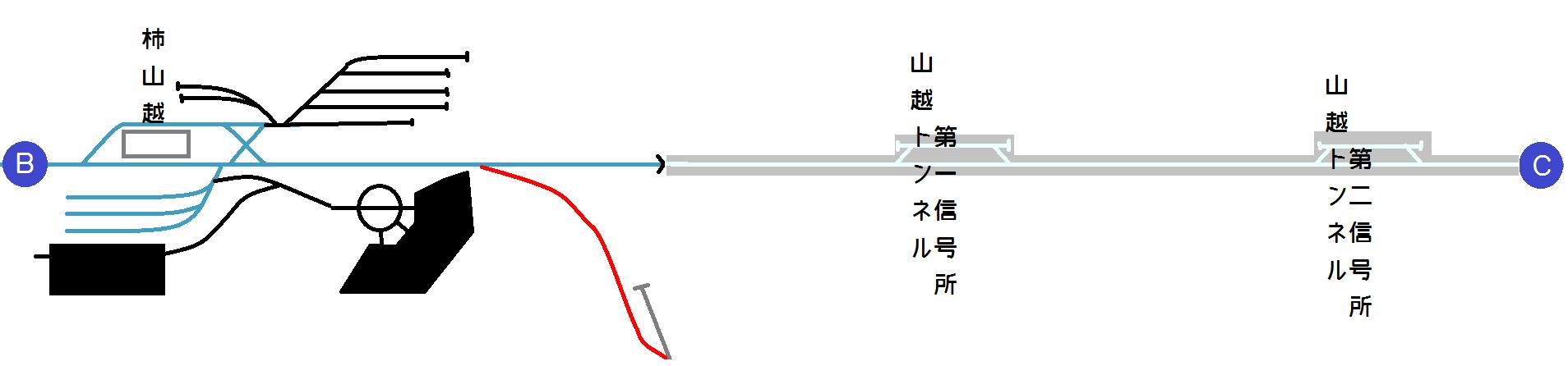 3川潮線配線図