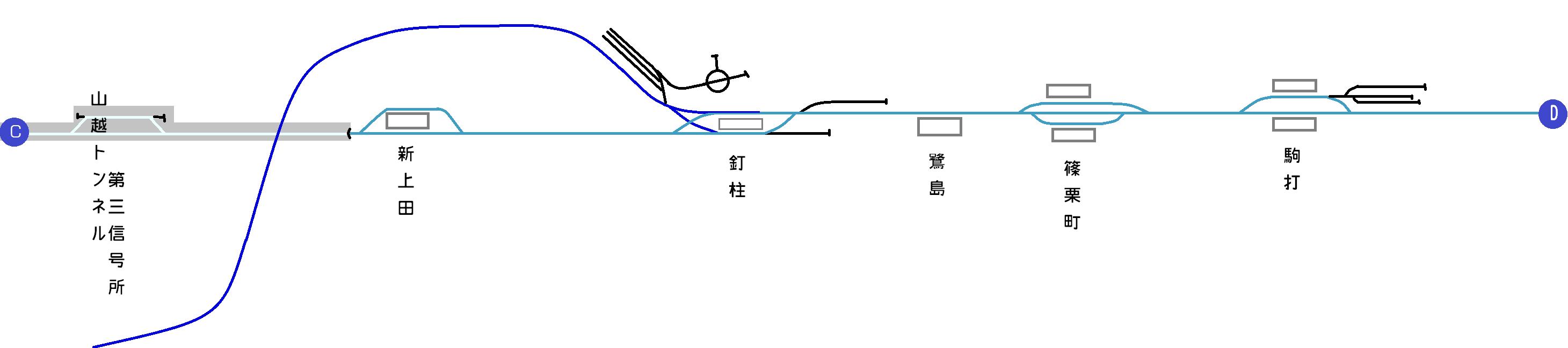 川潮線配線図4