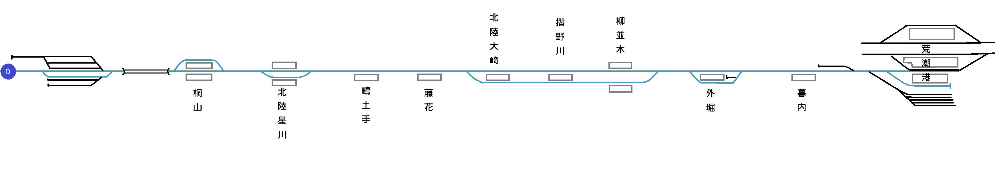 川潮線配線図5