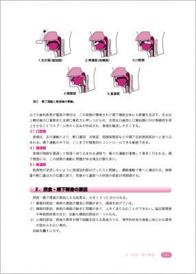 口腔ケア基礎知識
