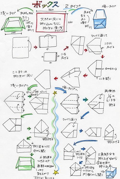 紙 折り紙 新聞紙 折り紙 箱 : キッチンアドバイス訪問~介護 ...