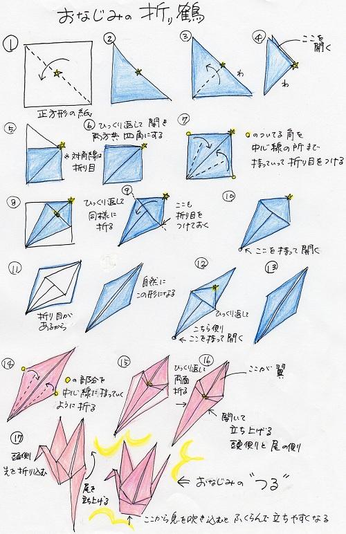 おなじみの折鶴の手順