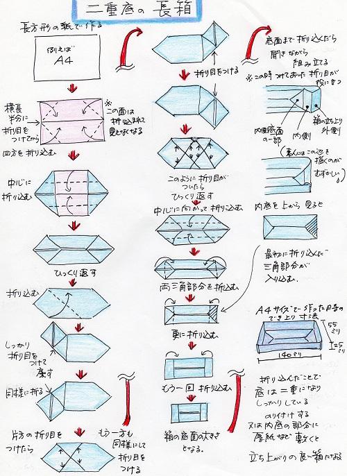 ハート 折り紙 折り紙箱折り方長方形 : nannokoto.blog64.fc2.com