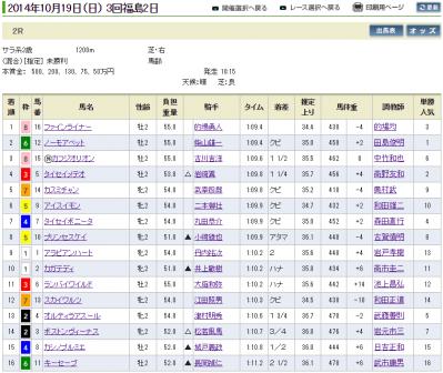 20141019fukushima2r003.png