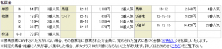 20141019fukushima2r004.png