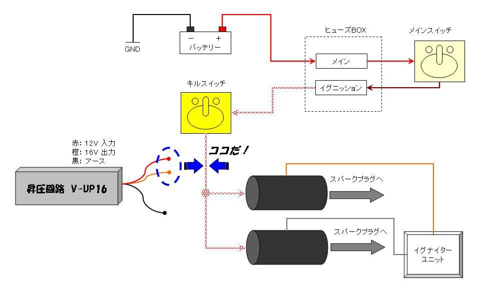 V-UP16取り付け方法概念図