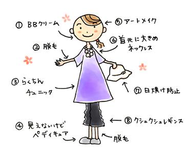 アーティストママのつれづれ日記-コミックエッセイ
