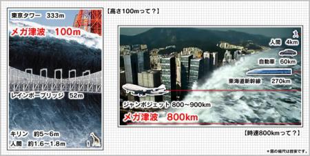 tsunami_hikaku_convert_20101003040538.jpg