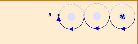 電子の流れ方B