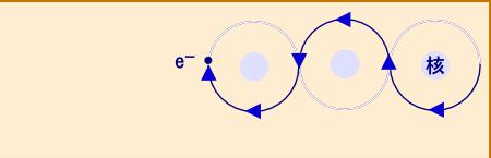 電子の流れ方A