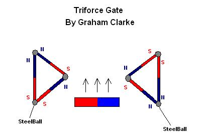 TriforceGate.jpg