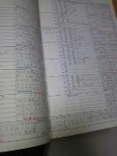 中学のときに書いていた記録ノート