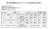 H24県女子サッカーリーグ組合せ表