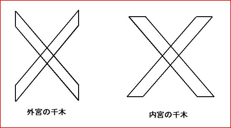 Chigi01.jpg