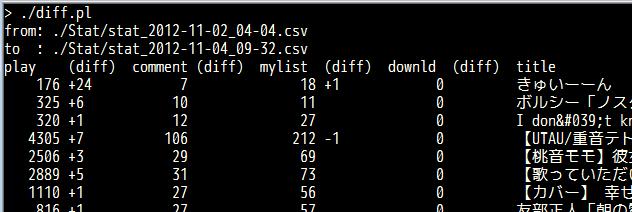 nicoStat ver.0.19実行例