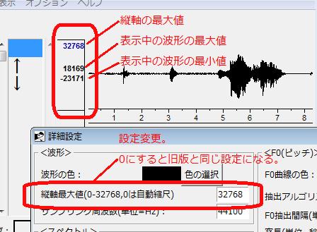 波形縦軸の設定変更