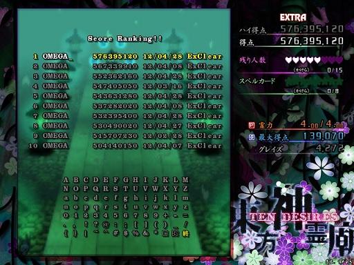 神Ex 魔理沙5.76億