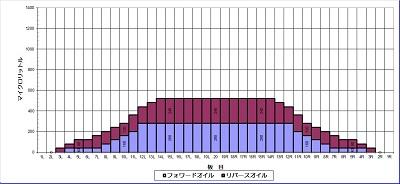 2014-10中間コンポジット