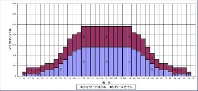 2014-10朝コンポジット