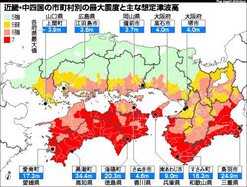 西日本巨大地震