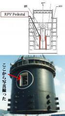 圧力容器の足場