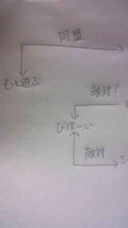 茸相関図6