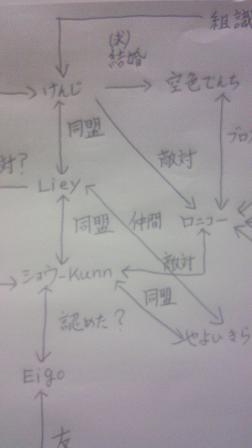 茸相関図5
