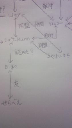 茸相関図4
